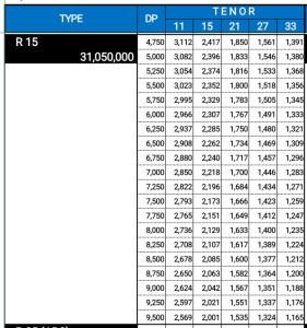 price-list-kredit-motor-yamaha-r15