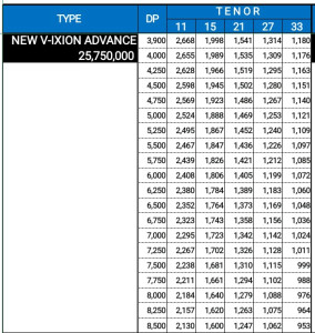 price-list-kredit-motor-yamaha-vixion-advance