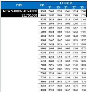 price-list-kredit-motor-yamaha-vixion-advance