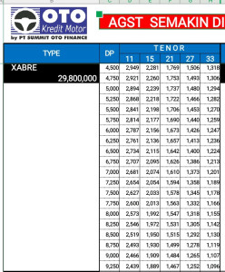 price-list-kredit-xabre