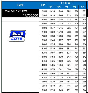 price-list-mio-m3