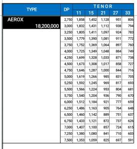 price-list-kredit-motor-yamaha-aerox
