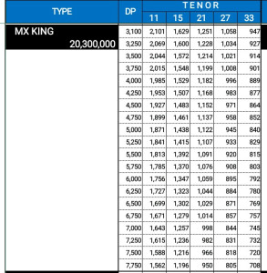 price-list-yamaha-mx-king