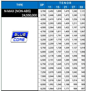 price list nmax non abs