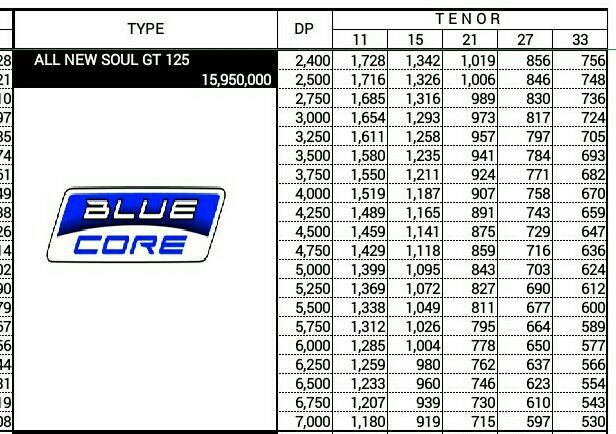 price-list-yamaha-soul-gt-125
