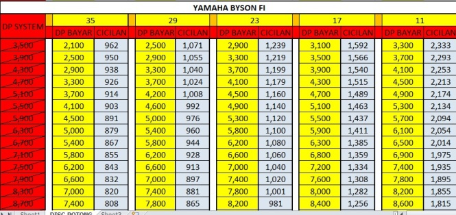 Harga Promo Kredit Motor Yamaha All New byson fi