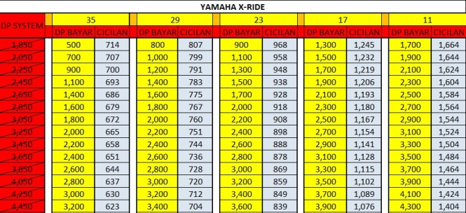 Harga Promo Kredit Motor Yamaha Xride