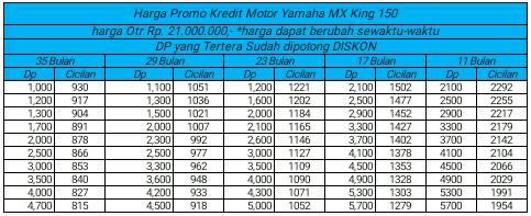 Harga promo dp dan cicilan murah Yamaha Mx king.jpg